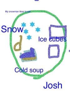 snowman plate 1